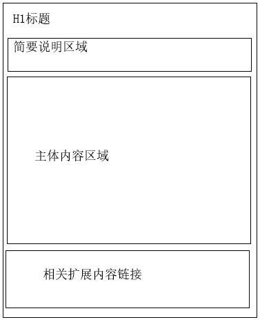 百科词条模型.jpg