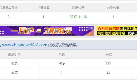 江苏创威自动化仪表有限公司seo数据.jpg